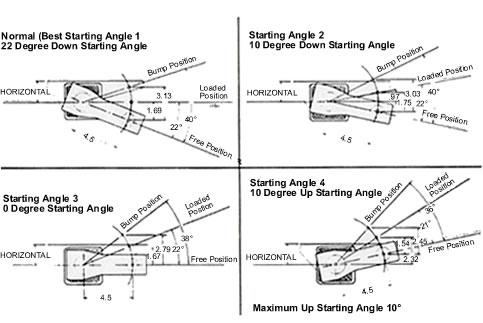 torsion axle. torsion axles axle